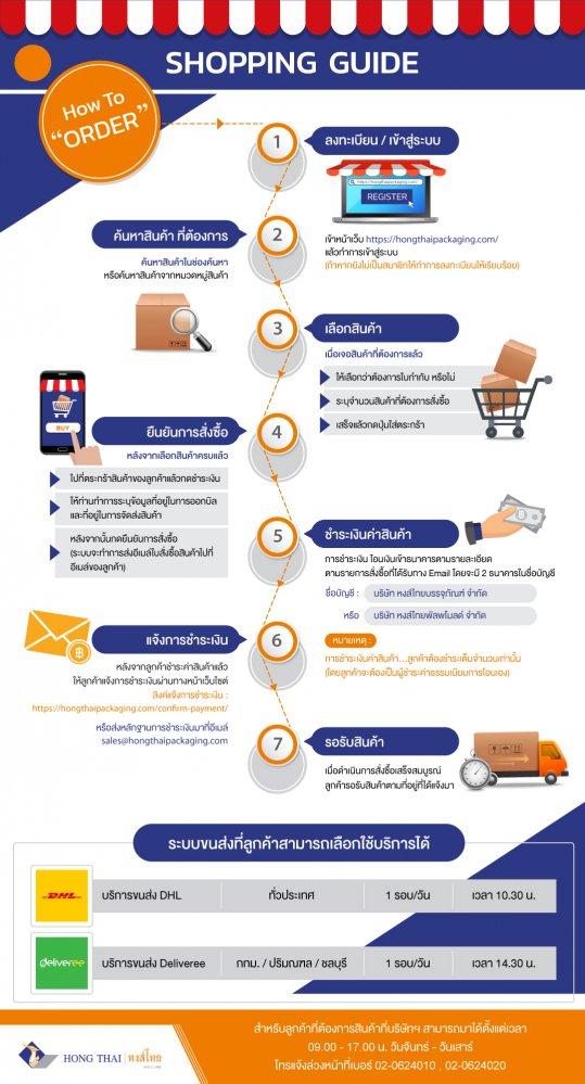 banner การสั่งสินค้าผ่านเว็บหงส์ไทย